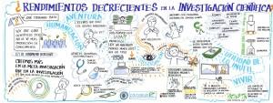 1_RENDIMIENTOS_DECRECIENTES_WEB
